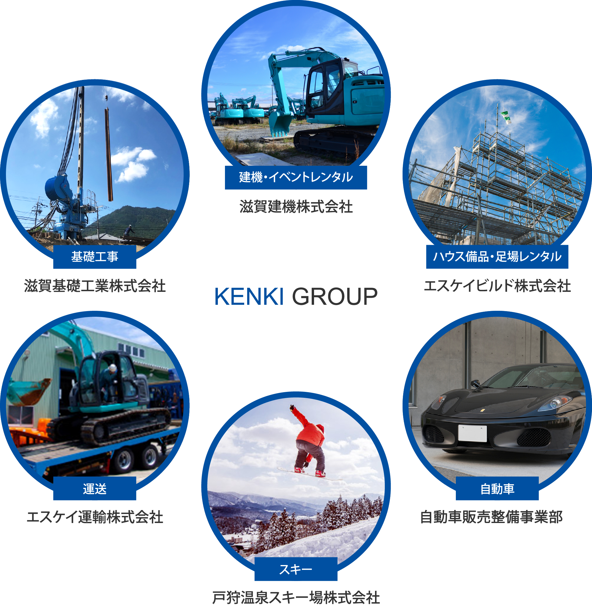 KENKI GROUP